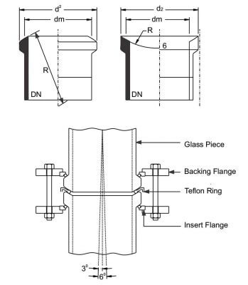 flange dimensions ball socket