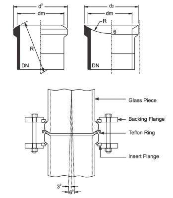 flange dimensions ball socket