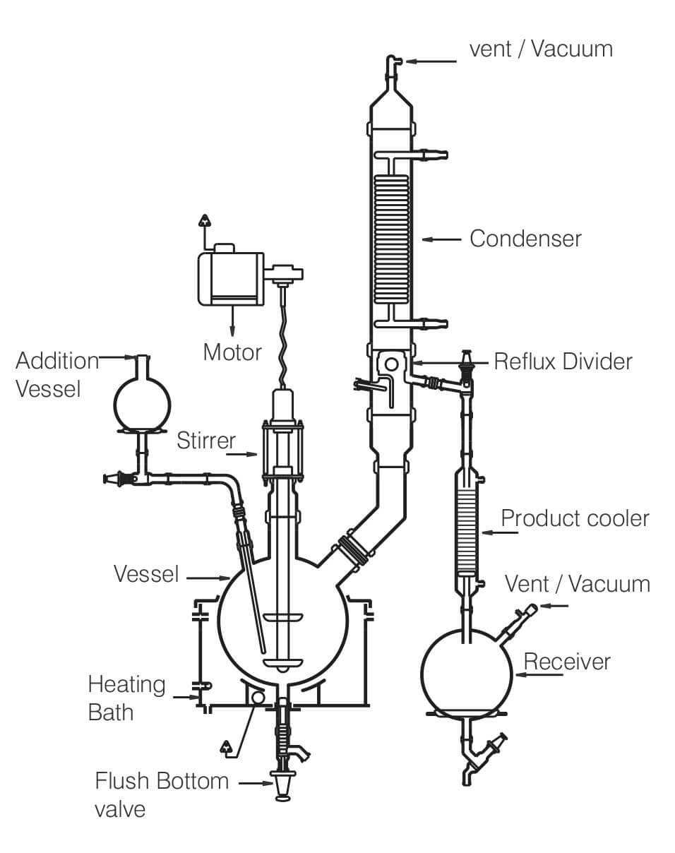 Reaction Unit, Borosilicate Glass Reaction Units Manufacturers India