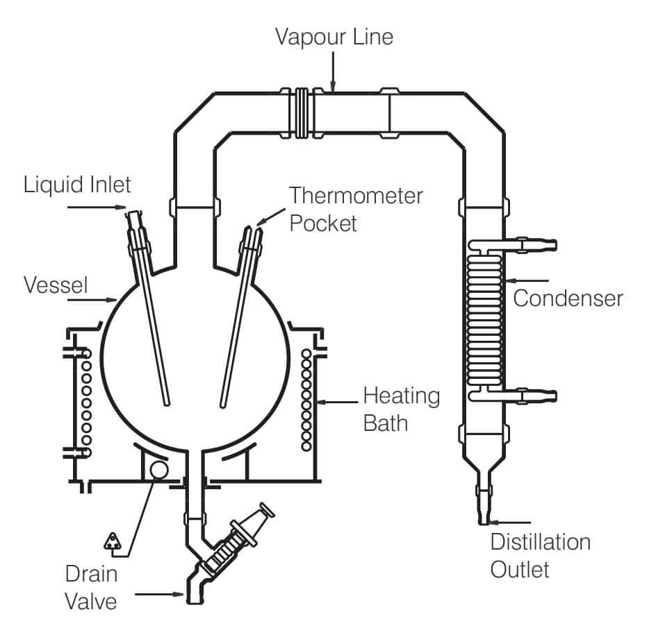 simple-distillation-unit